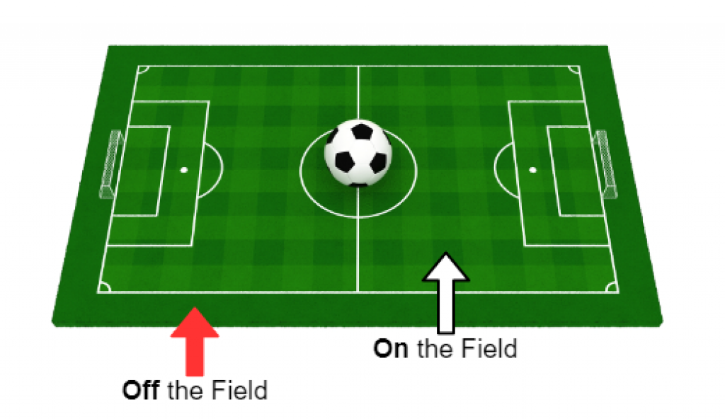 Soccer Pitch Field of Play